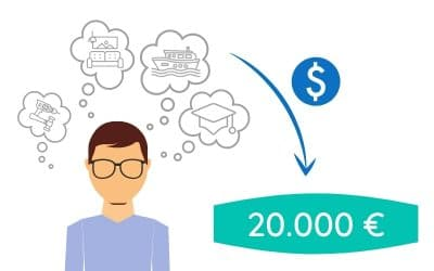 20.000 Euro Kredit