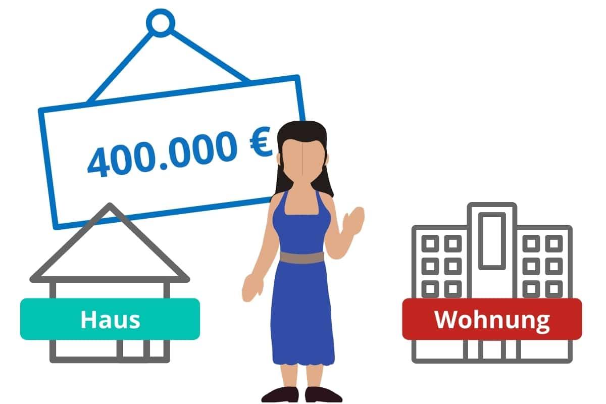 400000 € kredit