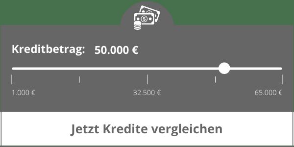 50000 euro kreditvergleich