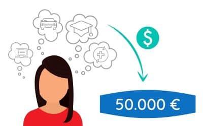 50.000 Euro Kredit