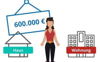 600.000 € Kredit