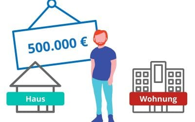 500.000 € Kredit