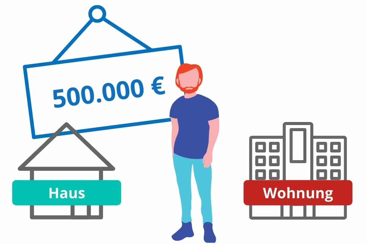 Kredit 500000 Rate Österreich