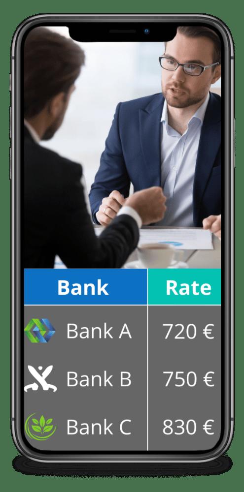 Vergleich Bankangebote Kredit