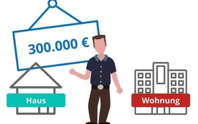 300.000 € Kredit